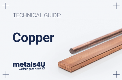 What is Copper? an in depth technical guide