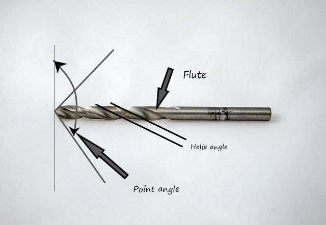 Drilling Stainless Steel - Drill geometry